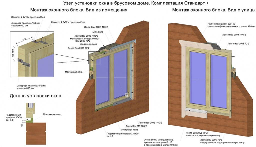 Как установить окна в брусовом доме своими руками 26