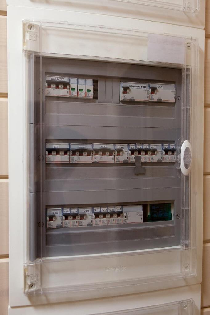 Стандартный электрощит для частного дома
