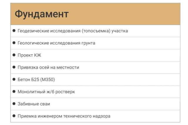 Пример последовательности строительства фундамента по проекту КД-225